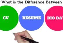 Difference between cover sheet and resume